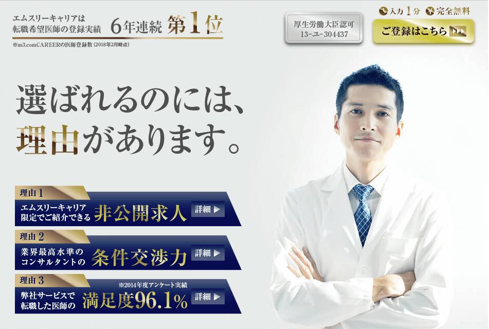 m3キャリアエージェント 転職希望医師登録実績6連連続第1位