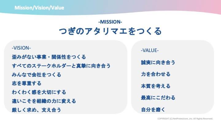 ネットプロテクションズのミッション・ビジョン・バリューをまとめたスライド