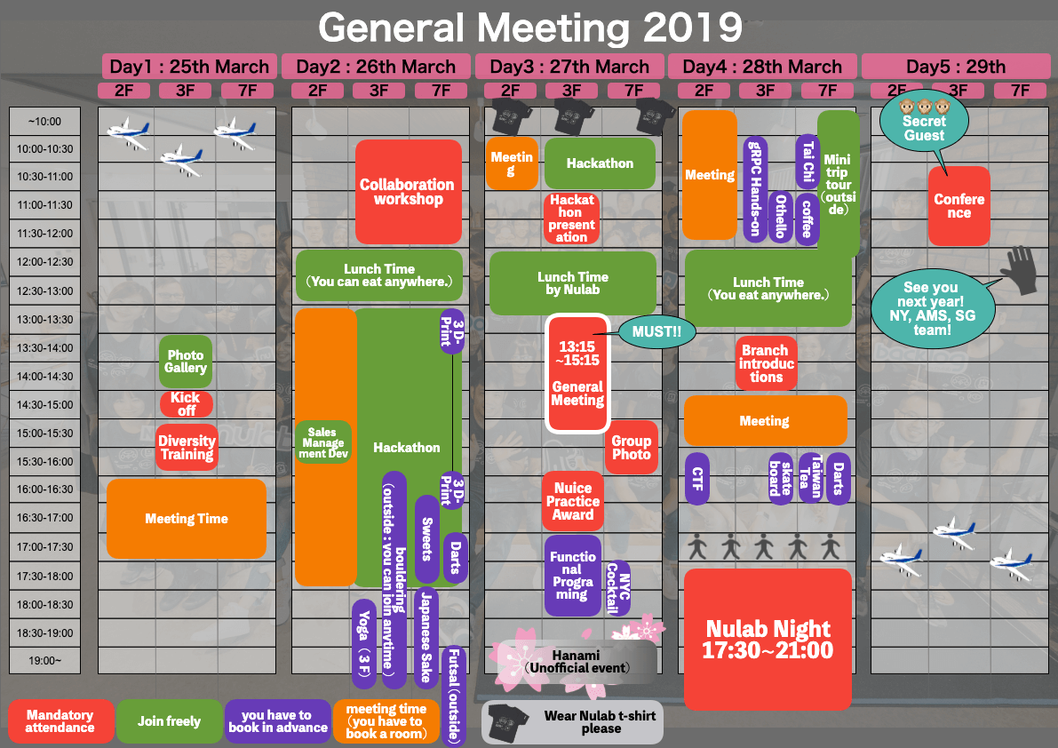 General Meeting2019のスケジュール