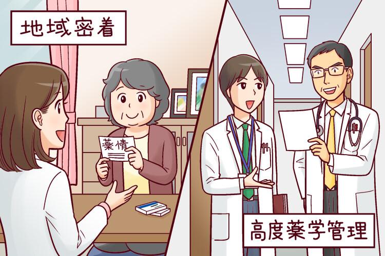 薬剤師 業界変化