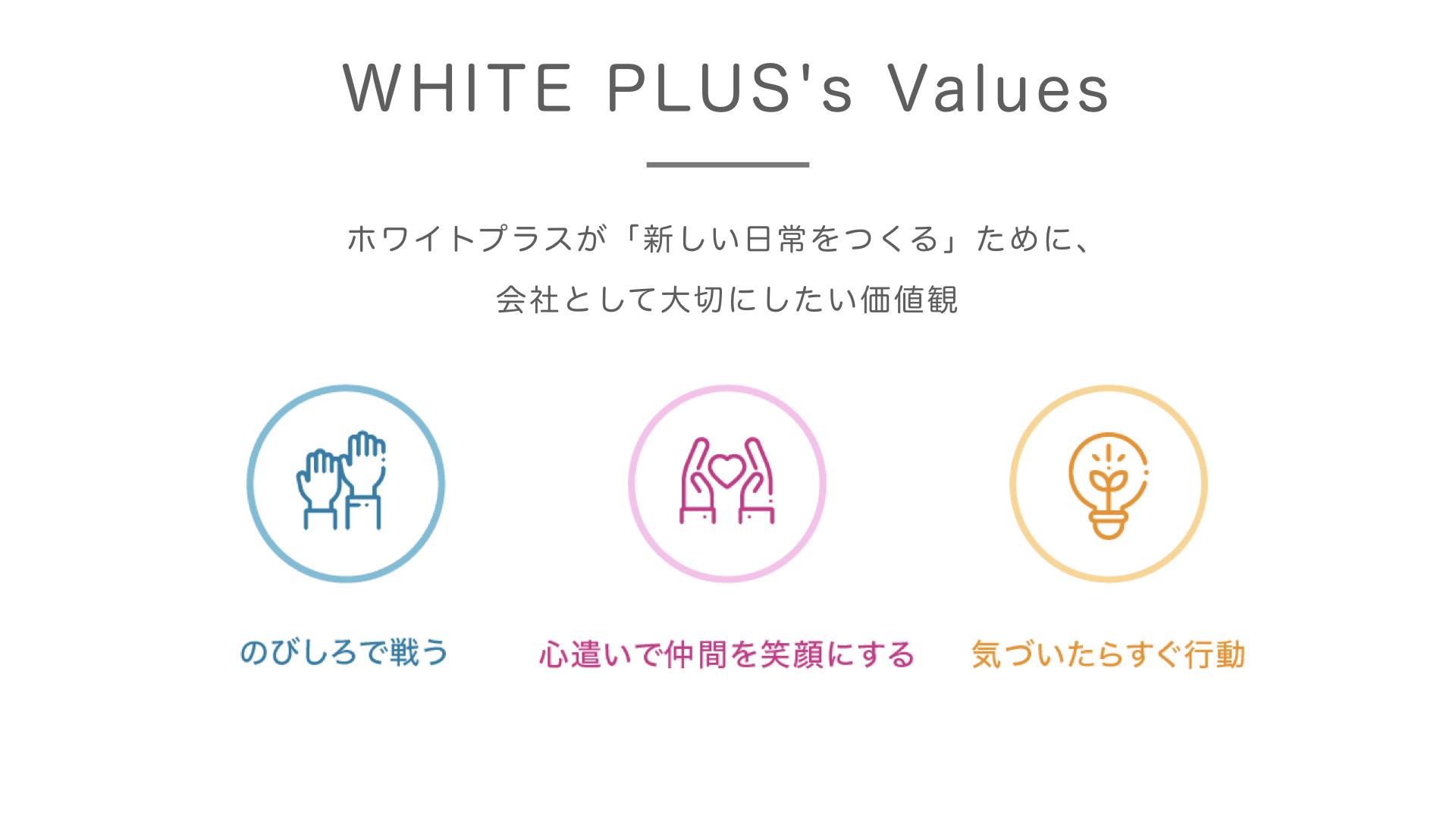 ホワイトプラスのバリュー説明スライド