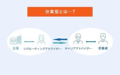 分業型の説明