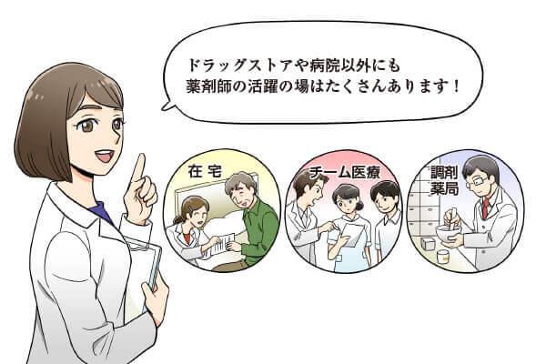 薬剤師の職場はドラッグストアや病院以外にもたくさんある