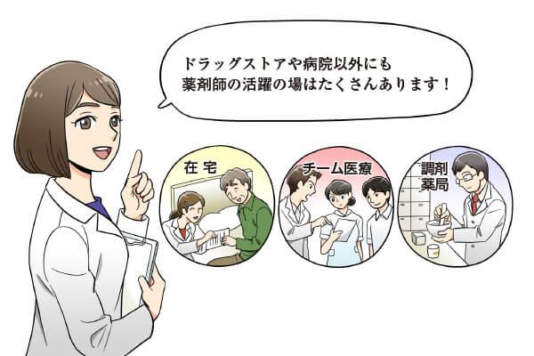 薬剤師の職場はドラッグストアや病院以外にも